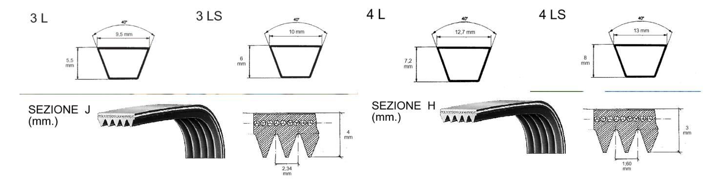 Schema Elettrico Lavatrice Candy : Casa immobiliare accessori istruzioni lavatrice